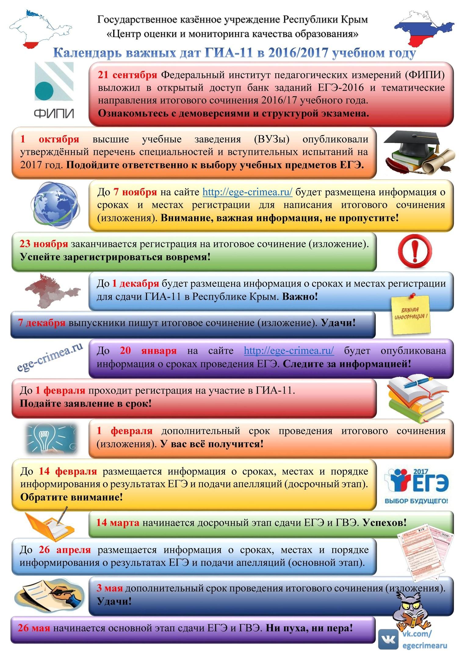 гиа бланки ответов по русскому языку за 2012 год
